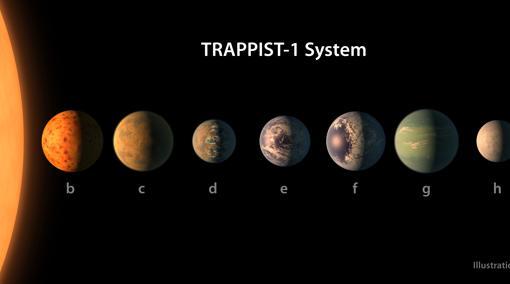 Sistema solar de Trappist-1, con siete planetas de tamaño similar a la Tierraa