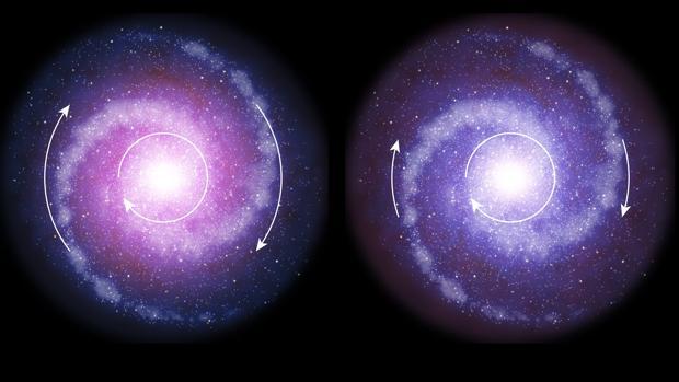 La parte exterior de estas galaxias (a la derecha) se movía más despacio que en las actuales (izquierda), en las que la gravedad de la materia oscura les permite girar más rápido