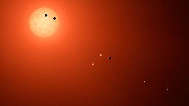 Esta ilustración muestra los siete planetas de Trappist-1 como se verían desde la Tierra usando un increíblemente poderoso telescopio de ficción