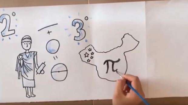 Yo soy Pi, la constante que contiene todos los números del mundo