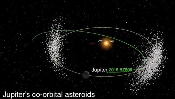 Eventos en el cielo: eclipses y  otros fenómenos planetarios  - Página 13 Bee-Zed-k8oC--620x349@abc