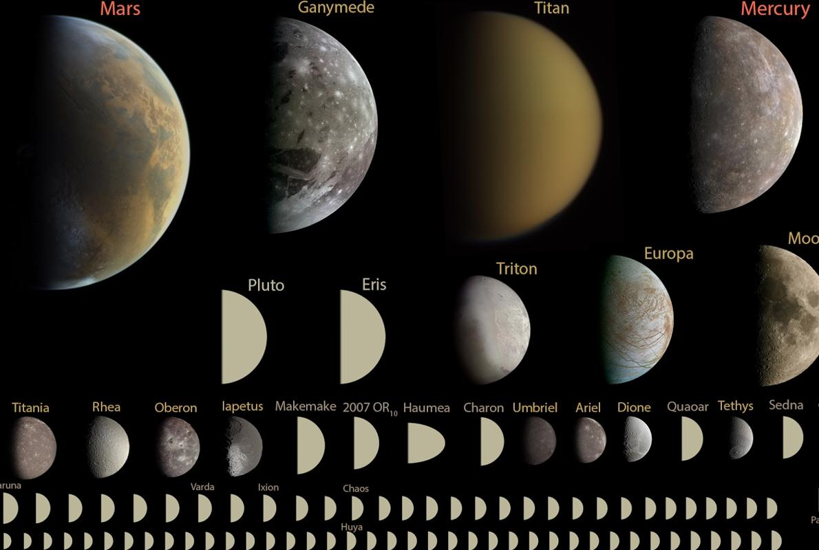 Un Sistema Solar de cien planetas