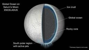 Confirmado: Encelado tiene un océano subterráneo global