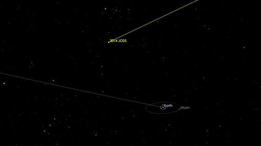 Esta imagen generada por ordenador representa el sobrevuelo del asteroide 2014 JO25, que pasará a 1,8 millones de km de la Tierra el 19 de abril