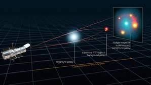El Hubble capta una rara supernova multiplicada por una «lupa» del espacio-tiempo