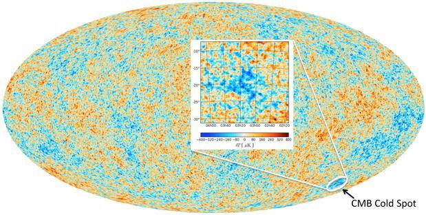 El mapa del fondo cósmico de microondas (CMB), producido por el satélite Planck. El rojo representa las regiones más cálidas, y las azules las más frías. La Mancha Fría se muestra en la inserción