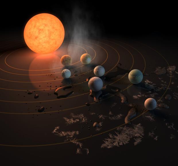Ilustración de los siete planetas Trappist