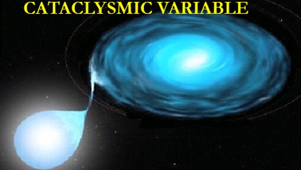 El destino final de WD1202 es una estrella variable cataclísmica