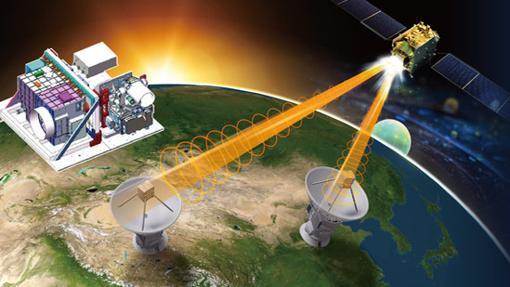 Un satélite ha enviado dos fotones entrelazados, que se comportan como el reflejo de un espejo, a dos estaciones terrestres separadas