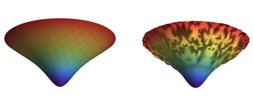 No «inicio suave». Casi paradójicamente, un comienzo suave provoca grandes fluctuaciones cuánticas que crecen (derecha), y por lo tanto impiden el desarrollo de un gran universo tal y como lo conocemos (izquierda)