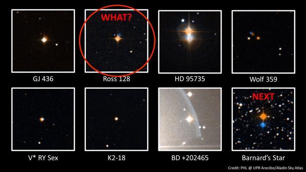 ¿Quién está enviando señales de radio desde la estrella Ross 128?