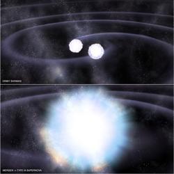 Posible causa de las supernovas de tipo Ia: el choque entre dos enanas blancas