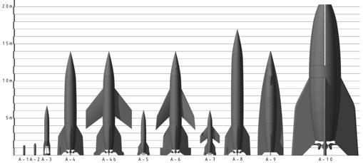 Distintos diseños de cohetes procedentes de las investigaciones dirigidas por Von Braun