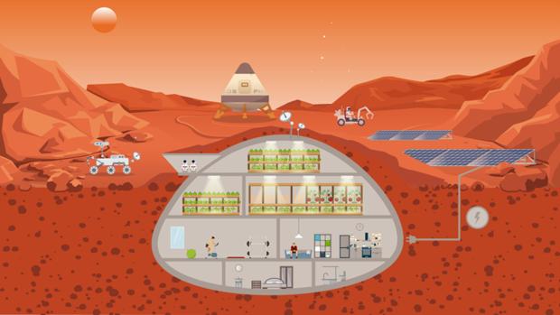 Una recreación de cómo sería el hábitat de los colonos de Marte, viveros incluidos