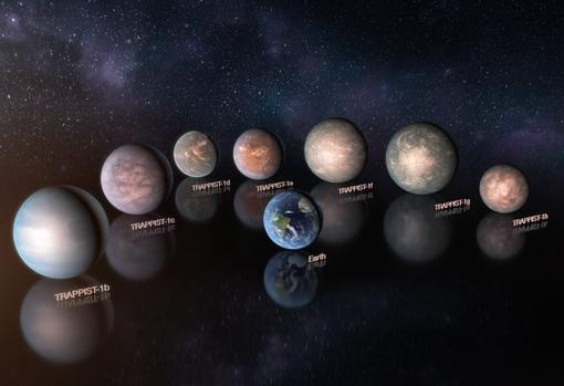 Comparación de los planetas del sistema TRAPPIST-1