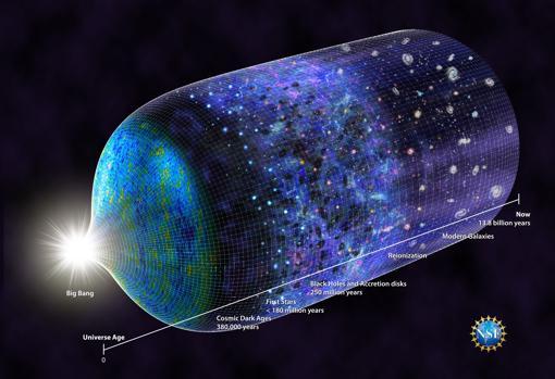 Una línea de tiempo del universo, actualizada para mostrar cuándo surgieron las primeras estrellas.