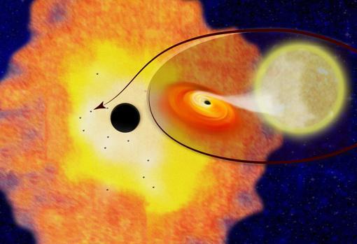 Representación de la nube de polvo y gas que rodea a «Sagitario A*» (en el centro). Allí hay 12 parejas de agujeros negros y estrellas. Los primeros se alimentan del gas de estas y emiten rayos X que se pueden detectar para inferir cuántos agujeros negros en total hay cerca del centro de la Vía Láctea