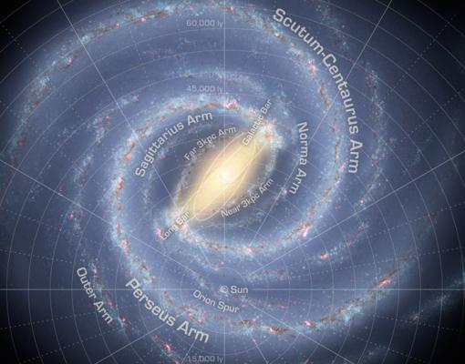 Representación del aspecto que se cree que tiene la Vía Láctea. El Sol está ahora en el brazo de Orión