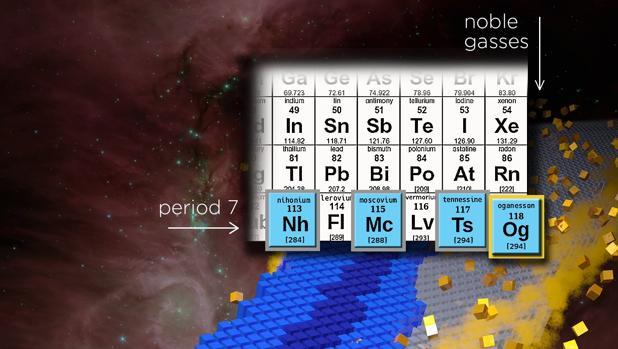 En azul, los últimos elementos químicos sintetizados en el laboratorio