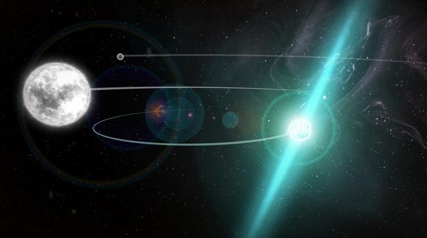 La Relatividad de Einstein supera la prueba más extrema hecha hasta el momento