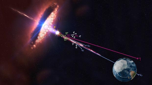 Un blazar emite neutrinos y rayos gamma