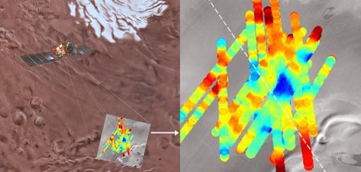 El radar de la Mars Express sondea la región Planum Australe. La potencia de los ecos se muestran con un código de color, donde el azul oscuro corresponde a las reflexiones más fuertes emitidas por la masa de agua líquida
