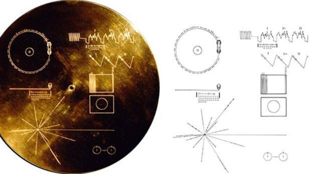 Portada del disco dorado de una de las sondas. Contiene instrucciones para reproducirlo y la posición del Sistema Solar (abajo, a la izquierda), en relación con 14 púlsares