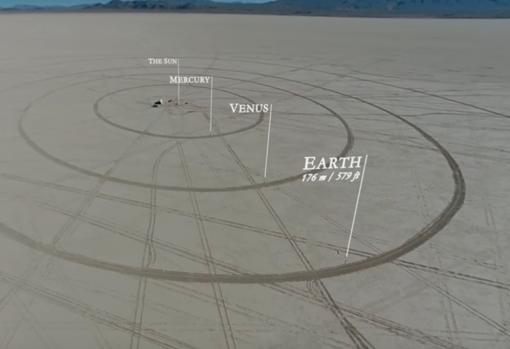 Si el Sol midiera 1,5 metros de diámetro, la Tierra estaría a 176 metros y sería tan grande como una canica