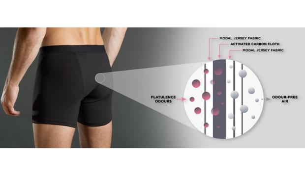 Imagen promocional de uno de los productos. Un tejido con carbono activado retiene derivados de azufre fétidos que a veces son liberados con las ventosidades