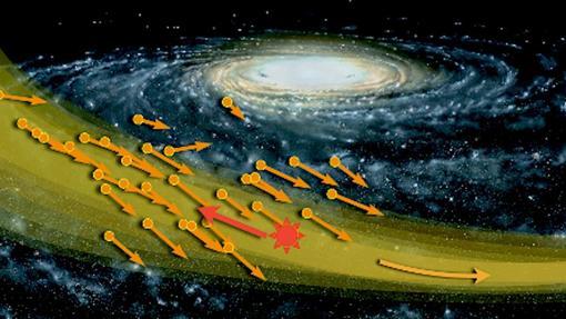 La corriente S1 contiene un flujo de materia oscura que se mueve a gran velocidad y que podría ser detectada por los científicos