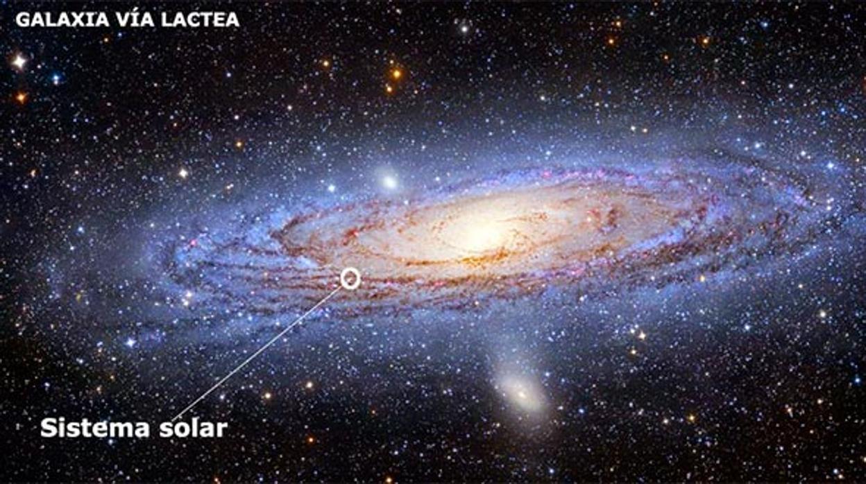 Resultado de imagen para Una catastrófica colisión expulsará al Sistema Solar de nuestra galaxia