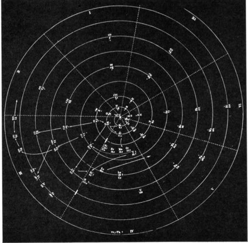 la espiral de heinrich baumhauer