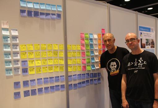 Miquel Durán y Fernando Blasco junto a una tabla periódica construida con papeles adhesivos