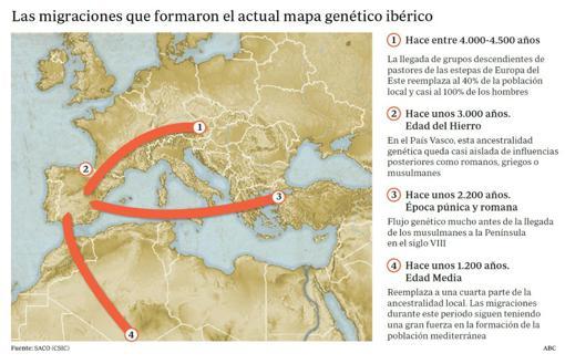 Resultado de imagen de Los invasores que erradicaron a los hombres de la península Ibérica hace 4.000 años