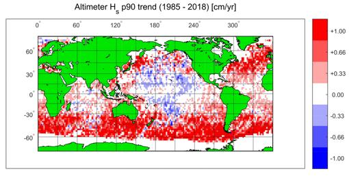 Tendencias globales en altura de las olas extremas (percentil 90) en el período 1985-2018. Las áreas en rojo indican valores crecientes, mientras que el azul indica disminuciones