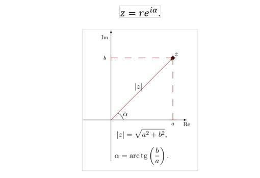 Representación geométrica de un número complejo