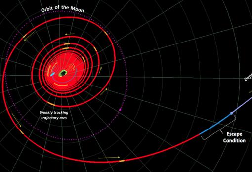 La NASA planea estrellar una nave contra un asteroide para salvar la Tierra