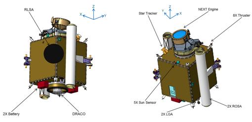 Esquema de la sonda DART