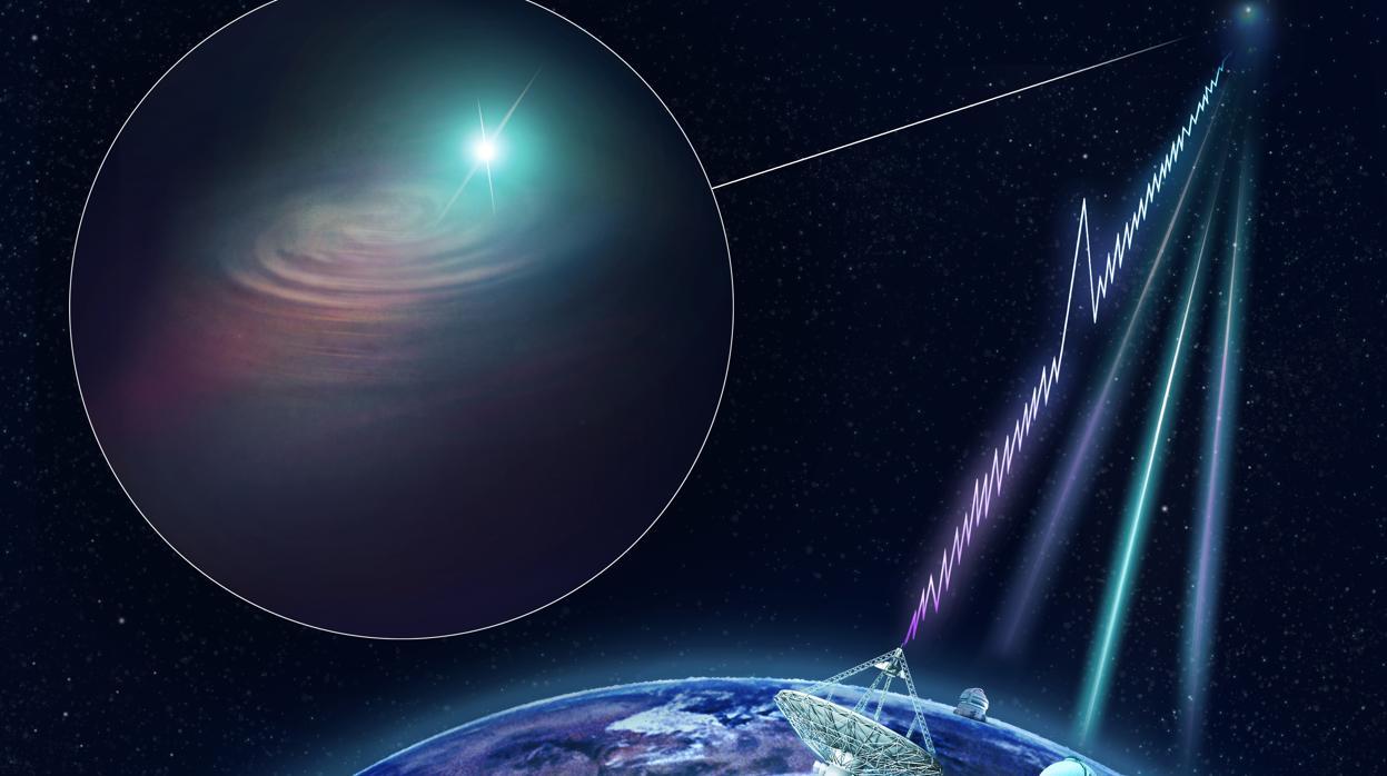 Resultado de imagen para Hallan el origen de una fugaz señal de radio emitida a 4.000 millones de años luz