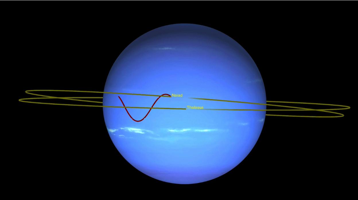"""Resultado de imagen de Dos lunas de Neptuno practican un «baile salvaje» nunca antes visto"""""""