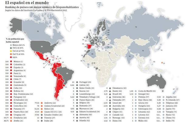 Decálogo del español en el siglo XXI