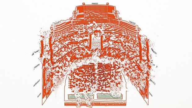 Teatro Real reinterpretado por Kuitca