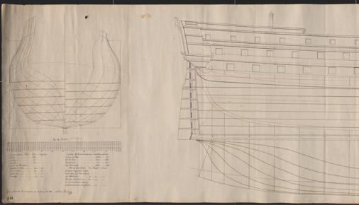 Planos del navío San Telmo