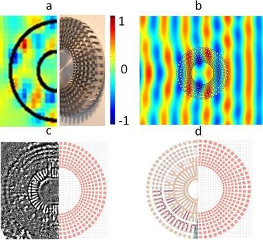 Estudio «Papel de la nanofotónica en el nacimiento de la estructuras sísmicas»