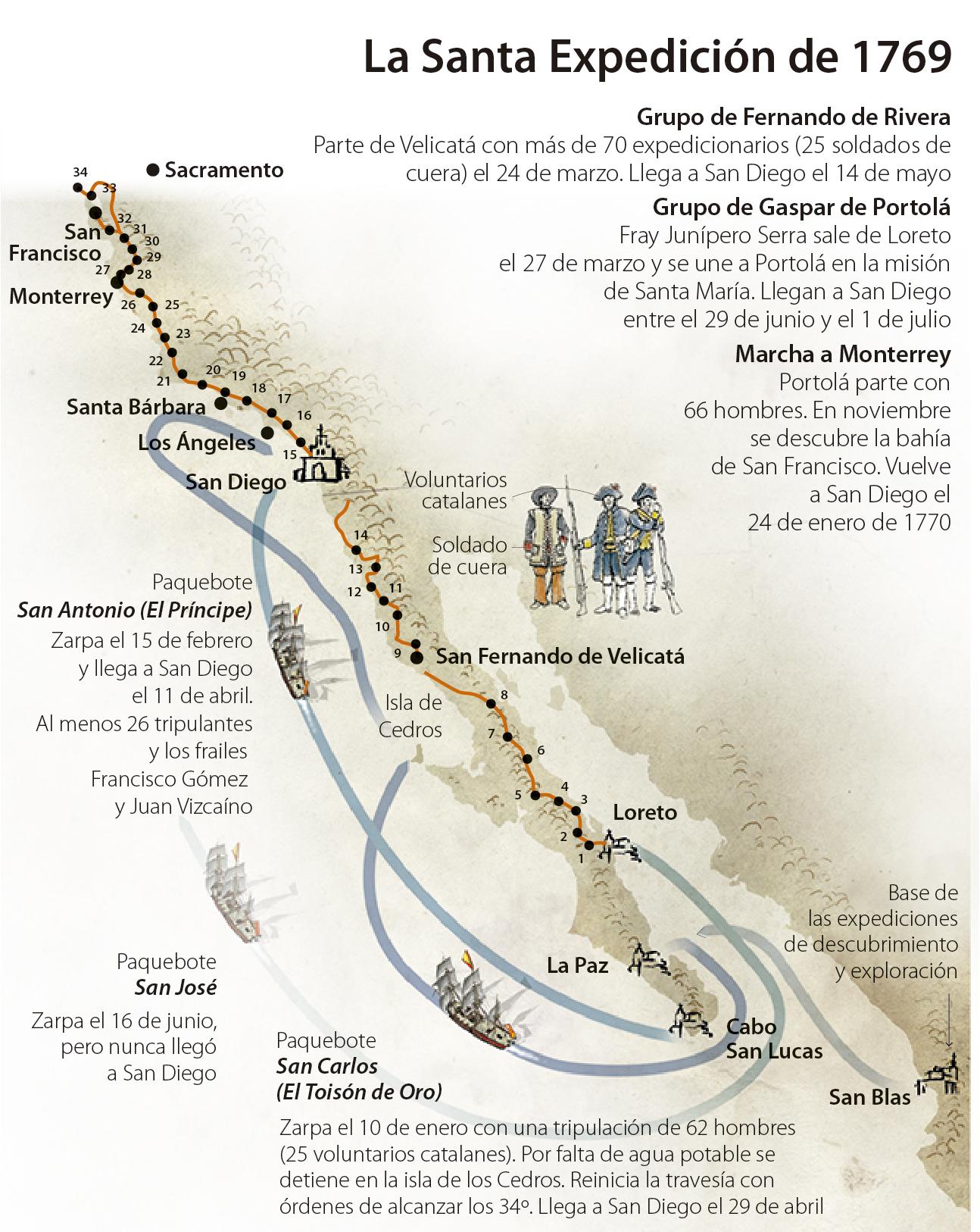 California borra a los españoles en el 250 aniversario de San Diego