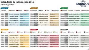 Croacia, República Checa y Turquía, rivales de España en la Euro 2016