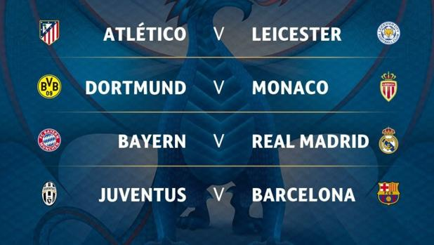 Champions Leaguesorteo de cuartos: Bayern-Real Madrid, Juventus ...