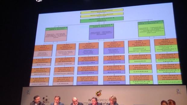 Así es la propuesta de reestructuración para la Segunda B y la ...