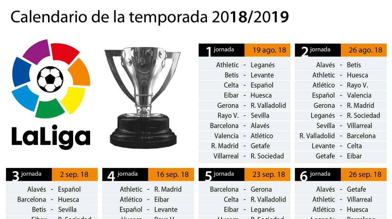 Calendario La Liga 2019.Primera Division Consulta El Calendario Completo De La Liga 2018 19