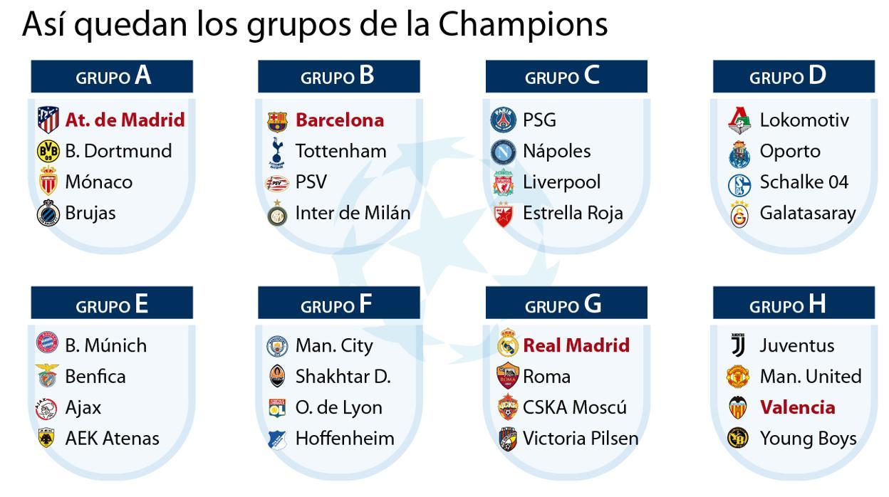 Loting Champions League 2019 Image: 2019: Así Han Quedado Los